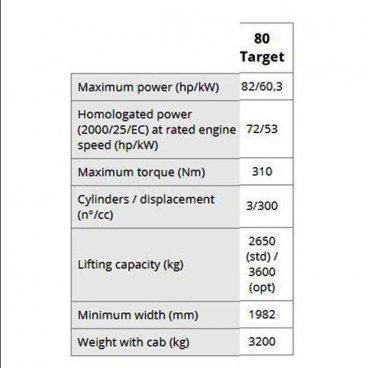 Technická specifikace Lamborghini Spire 80 Target